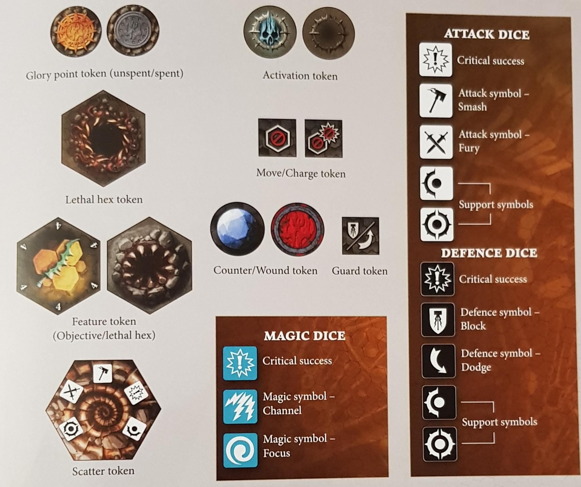 Warhammer Underworlds Shadespire Activation Tokens